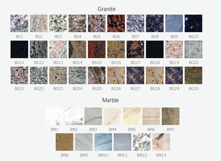 Marble radiators a1 radiators south manchester showroom for Types of marble tile